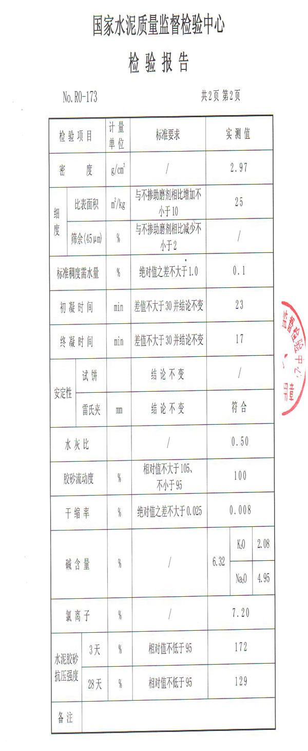 ctc检验报告3